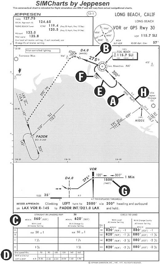 карты захода на посадку