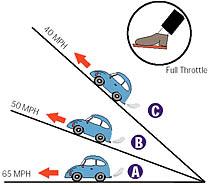 Почему машина не набирает скорость 4